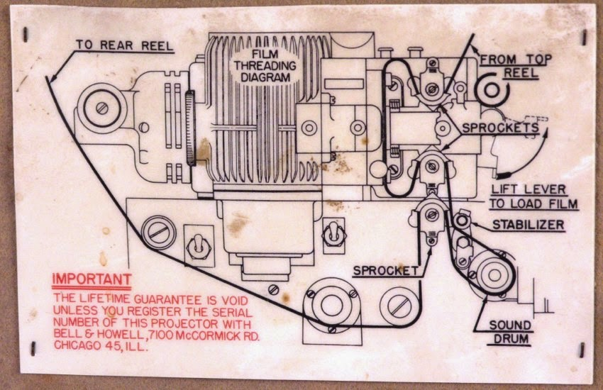 Bell & Howell Projector Diagram